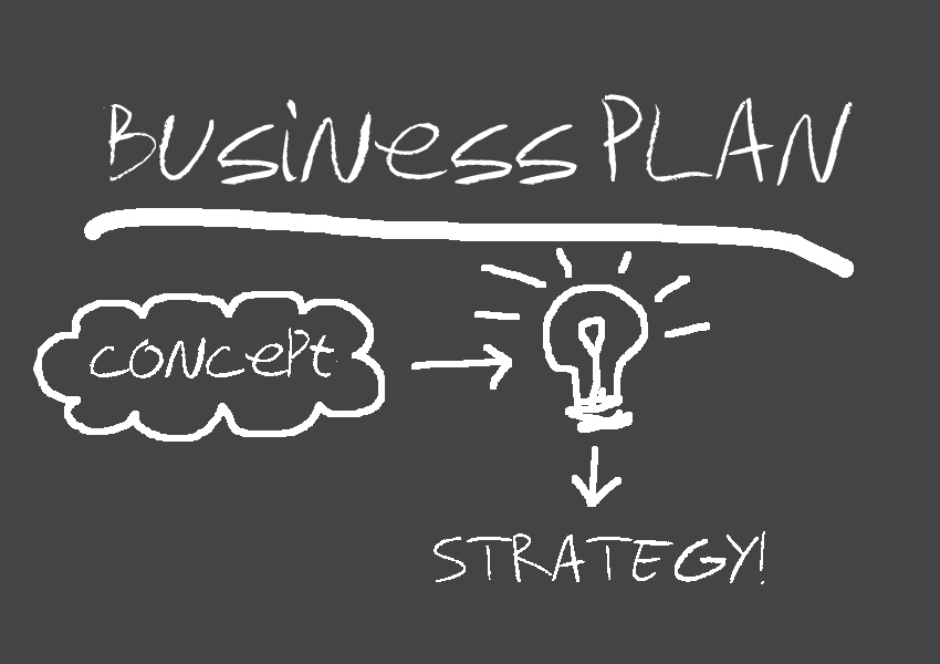 business-plan-esempio
